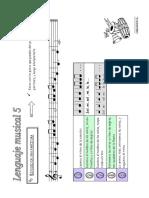 Estudio de una partitura.pdf