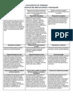 Procesos Didácticos 2017 Ciencia (1)