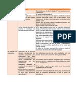Práctica de Retroalimentación Emilio Quispe Alave