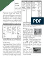 EducTech2Chapter3.pdf