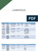 Lambayeque - Pomalca - San Jose