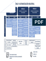 15-MALLACURRICULAR-3A (1).pdf