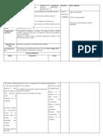 Plan Diario de Matematica