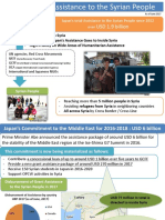 Japan's Assistance to Syrian People