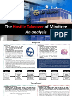 Hostile Takeover of Mindtree
