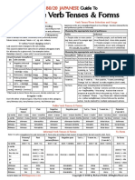 80 20 Japanese Verb Tenses Cheat Sheet With Examples Romaji