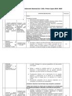Plan de Trabajo Para Geografía, Historia y Ciudadanía de 5 Año. Primer Lapso 2019- 2020