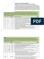 Options for Further Reductions to 2011 Business Plans and Budgets