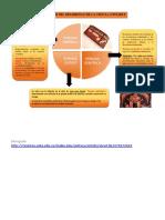 Infograma Periodos de La Contabilidad Trabajo 2