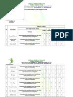 Lbb Saf 1 Futsal Evaluasi Perkembangan Kemampuan Anak Kelas 4 Dan 5