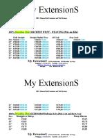 My Extensions Liste de Prix Weft & Extensions 100% Brazilian Hair (Export) 13.08.09.