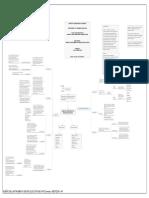 Diseño Del Instrumento de Recolección de Datos