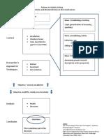 201610_SOCI3030_Scholarly-Patterns-handout.pdf