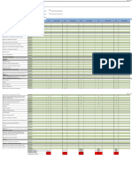 PDI Informe Mensual Contratista
