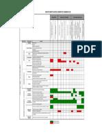 Matriz Evaluación de Impactos Ambientales