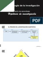 SA10_ Hipótesis de Investigación