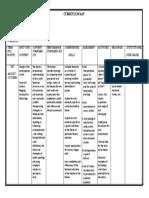Curriculum Map 2nd Quarter Lesson 5