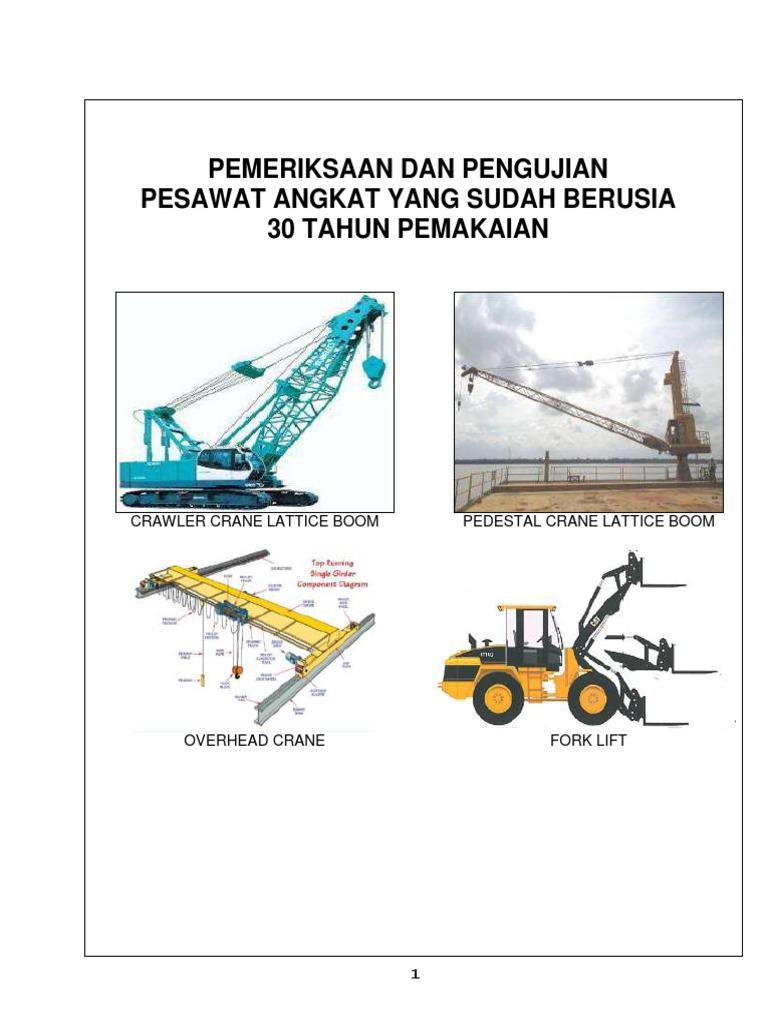 Crane Usia Diatas 20th