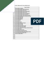 1567067013410_00_daftar Urut Form Audit Atau Supervisi Ipcn
