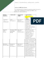 Desarrollo AA3 Características configuración y gestión del SMBD Laboratorio No3.doc