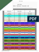 HTML - Farben