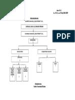 1. Anexa 1-Organigrama Sc Aqua Periam Srl