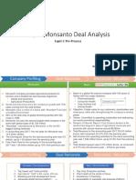 Bayer-Monsanto Deal Analysis.pptx