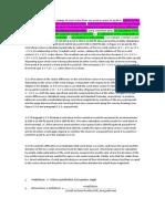 Summary Wind Shear ICAO 9817