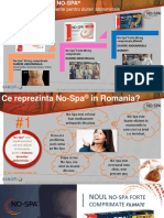 Durere Abdominala - No-Spa