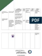 School Action Plan in MAPEH S.Y. 2019 2020.