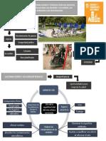 Objetivo de Desarrollo Sostenible11