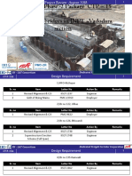 CTP 15A 14082018 1 Design Requirement