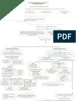 Metodo comparado y teoria de los sistemas