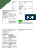 VAT exemptions.docx