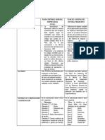 Diferencias Entre Pcge y Pcif