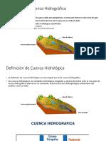 HIDRO Cuenca Precipitacion DOBLE MASA