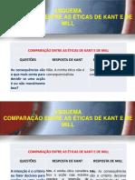 Esquema Comparação Entre Kant e Mill