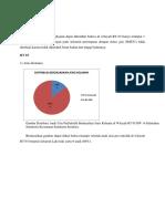 Data Usia Prasekolah dan Usia Sekolah.docx