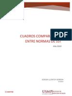 CUADRO DE NORMAS SST