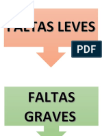 Titulo de Faltas