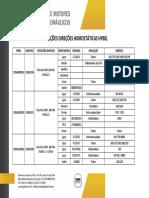 Lista de Aplicações Direções Hidráulicas (1)