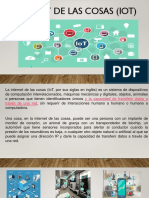 INTERNET DE LAS COSAS (iOt).pptx