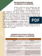 Fabula y Epopeya Diferencias Estructurales