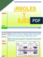 02 - Presentacion Arboles y Ejes -2017.pdf