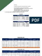 Estudio de Caso Aplicación de Métodos de Evaluación de Inventarios.