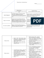 Primary-Source-vs-Secondary-Source-RITPH.docx
