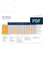 Krisflyer Star Alliance 2way Award
