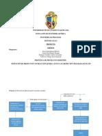 Ingenieia de Procesos Propuestas 1