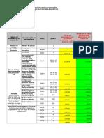 RESPOSTA_PEDIDO_Tabela de Remunerao.doc
