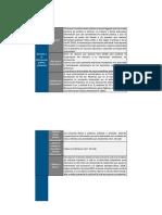 API 2 Derecho Ambiental